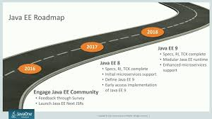 Java EE 8 & 9 roadmap